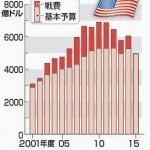【スクープ!】アメリカの2016年度国防予算:日本が戦争法案を制定することが前提