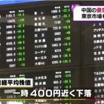 【要注視】世界経済減速への警戒感強まる「NYダウ急落約10カ月ぶり安値」「日経平均大幅続落2万円割れ」