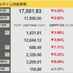 【速報】日経平均18000円を割り込む!世界同時株安25日も止まらず!