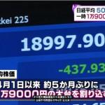 【ヤバイ】日経平均1万9000円割り込む!前日終値から500円の下落!中国市場も大幅続落!