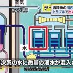 川内原発1号機「復水器」で塩分濃度が上がるトラブル:冷却用の海水漏れか