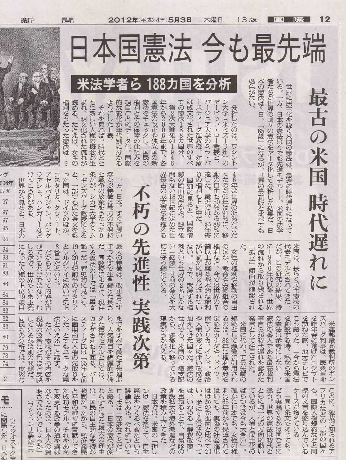 【アメリカ法学者の分析】今も最先端の日本国憲法:その憲法を変えようとする自民党って・・・(・_ ・)ジーッ