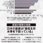 【ブラック国家】アメリカで格差是正のため主要都市が最低賃金を1800円に引き上げ!日本は~?