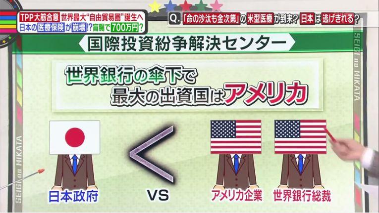 東野・ほんこん・薬丸が激怒!「TPPは日本の法律よりは上だがアメリカの法律よりは下」「TPPで盲腸の手術が700万に