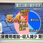 【ちぐはぐ】被災者・避難者の半数「生活苦しい」。福島・川内村では村に移住したシングルマザー支援で「子育て村」を目指す。