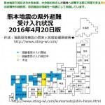【素敵】熊本地震の県外避難受け入れ先状況をまとめてくださってるサイトがありました。