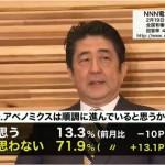 【凄すぎる!!】安倍総理「日本のアベノミクスを世界のアベノミクスへ進化させる」B7東京サミットで決意表明!