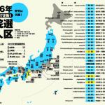 【凄いことに】参院選1人区香川で共産党候補が野党統一候補へ!残りは佐賀と三重だけに