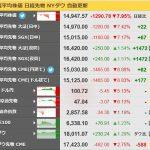 【速報】イギリスがEU離脱!日経平均は1000円以上下落(日本だけ落ちすぎ)!年金いくら溶けたの(数兆円)?