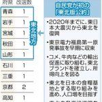 【安倍政権に反発】「TPP推進」「安保法」にJA系が反発!10府県で自民推薦せず!