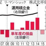 【1億総下流老人へ】年金の運用損、2015年度5兆円超で確定!公表は参院選後!by朝日新聞
