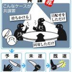 安倍政権が過去3度廃案になった「共謀罪」の臨時国会提案を検討へ!東京五輪やテロ対策を前面に出す形で