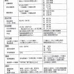 【ルールなき資本主義】日本とヨーロッパの「仕事・社会保障・教育など」の比較一覧表を見ると泣けてくる件。
