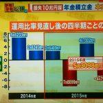 【<s>裏山鹿</s>】2015年度の報酬、運用損失(▲5.3兆円)が問題となったGPIFトップが3131万円で独立行政法人ナンバー1!