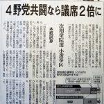 【東京新聞試算】次期衆院選小選挙区で4野党共闘なら議席数2倍に
