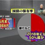 【ヤバくない?】日銀の国債保有の割合36%に、2018年には50%超えへ
