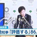 【スゴイ人気】小池都知事の働きぶりを「評価する」86.3%(フジ産経世論調査)