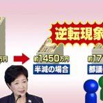 【一定の評価】小池都知事の給与が半額へ!2900万円⇒1450万円⇒ネット「選挙目当てのパフォーマンス」