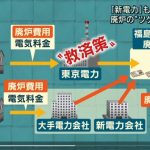 【なんじゃこりゃ】読売「原発の廃炉費用は原発事業者に。新電力は除外」⇒毎日「新電力も一部負担」