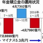 """【貢ぐ君】1〜9月の外国人投資家の日本株売り越しが過去最大に!外国人が売った分を日銀や""""公的年金""""が買い支える構図"""