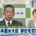【東京新聞社説】山本農相の「強行採決」発言、撤回ではすまされない。10月28日までに衆院通過させれば会期末までにTPP自然成立