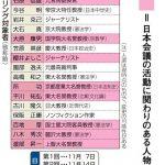 【ヤバすぎ】「生前退位」の有識者メンバー16人、半数の8人が日本会議系(極右団体)であることが判明!