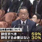 【それでも安倍】山本農水相「辞任すべき」59%、自民党総裁の任期延長「評価する」29%、駆けつけ警護「反対」54%、安倍内閣「支持する」56.6%(JNN、TBS系)