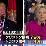 【トランプ大統領】クリントン万歳の日本人!完全にメディアにコントロールされていたことが判明!