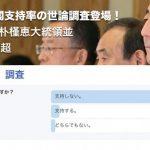 【驚愕の数字】フェイスブックでの安倍内閣支持率が朴クネ並(今は6.3%)と話題に!(10000人以上が投票)