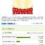 【いい傾向】百貨店、正月三が日「休業した方が良い」71.5%「営業してほしい」17.6%(ヤフー意識調査)