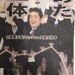 【26.6ポイントダウン!】日経新聞読者調べの安倍内閣支持率が超急落!2月25日63.7%⇒3月7日37.1%