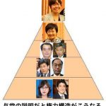 2017/03/26(日)プチニュース「木村草太氏の人気に仰天」「今選挙するなら、森友問題隠蔽解散だ」など