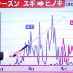 2017/04/13(木)プチニュース「「ネットが一番つらい」民進・野田佳彦幹事長」「「共謀罪」、14日審議入り」など