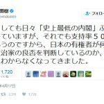 内田樹氏「日々『史上最低の内閣』ぶりを露呈していますが、それでも支持率50%近い。有権者は何を基準に政治家の良否を判断しているのか。僕にはもうわからない」