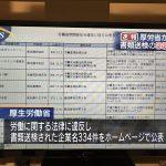 【朗報】厚労省が書類送検されたブラック企業を公表へ!(各県別企業リスト)