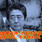 【暴落】安倍内閣支持・不支持が逆転!支持36%(10ポイント減)、不支持44%(9ポイント増)!(毎日)