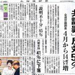 【北海道世論調査】内閣支持率12ポイントダウン!「支持しない」57%「支持する」41%
