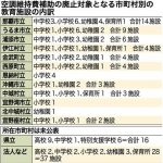 【いじめ】防衛相が沖縄基地周辺の学校も空調補助廃止へ!翁長雄志知事「憤りを感じている」