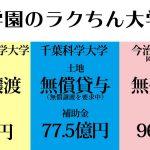 2017/07/16(日)プチニュース「安倍降ろしの夏」「自民・村上誠一郎議員、安倍首相が自民党を劣化させた」など