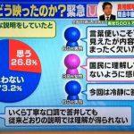 【疑惑深まる】閉会中審査で安倍総理は丁寧に説明していたか?「していない」73.2%「した」26.8%(ひるおびアンケート)