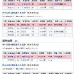 【はじめの一歩】民進党が「熊本3区」候補を取り下げで共産候補に一本化!県連・鎌田聡代表「自民党と戦うためには、野党候補を1人にする必要がある。(共産党には)応えていただきたい」