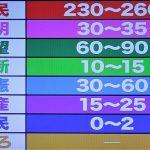 """2017/10/11(水)プチニュース「田崎スシローさんの選挙結果""""大胆予測""""が、ぜんぜん大胆じゃない件」など"""