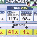 2017/10/26(木)プチニュース「改憲なんて国民の90%は望んでない」「希望の党=第2民進党」など