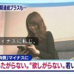 """【酷い】NHKニュース7が「""""使いたがらない""""""""欲しがらない""""若者」が7~9月期の個人消費落ち込み(▲0.5%)の原因と報道!"""
