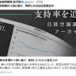 日経新聞「無党派層が2割に縮小 吸収したのは立憲民主か」