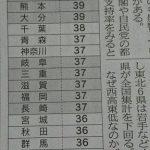 【興味深い】都道府県別の内閣支持率を日経が発表!ネット民の感想が面白い