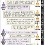 【東京新聞スクープ!】新たな森友音声を入手!国側(財務省)が主導して「九メートルまでゴミが混在」としていたことが判明!⇒ネット「公務員が指示なくやるわけがない」「確実に黒幕がいる」