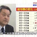 【深刻】NHK「アラフォー・クライシス」の内容が衝撃的過ぎる!放送後2日経過するもネットでは騒ぎが収まらず   #クロ現