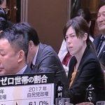 【もう一度ご覧いただこう】山本太郎議員の質問時に、カメラに映りこむ「美しい国」の自民党の国会議員らしい人