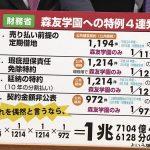 2018/02/02(金)プチニュース 「今日も森友必殺パネルが国会に登場」など